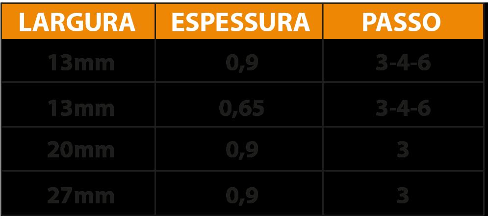 img-serra-de-fita-topazio-imperial-tabela-02