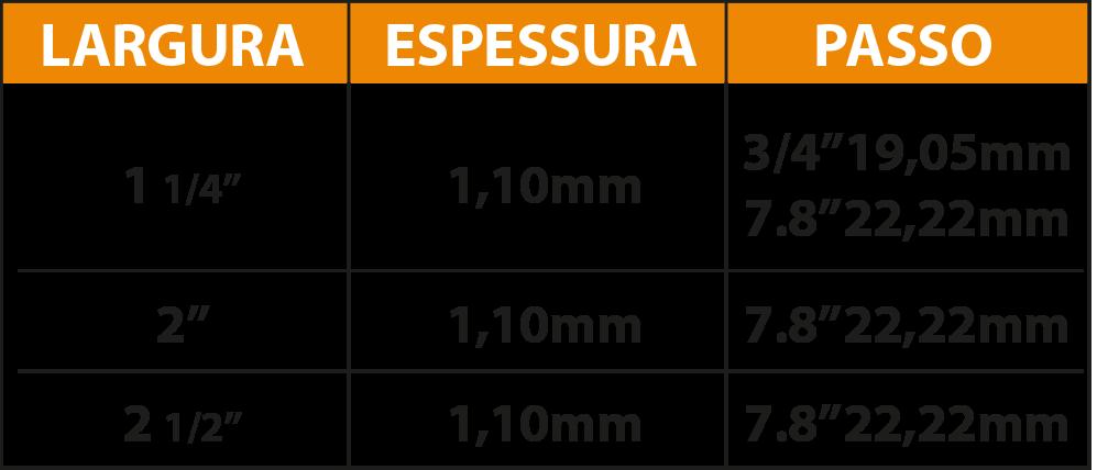 img-serra-de-fita-topazio-tabela-01